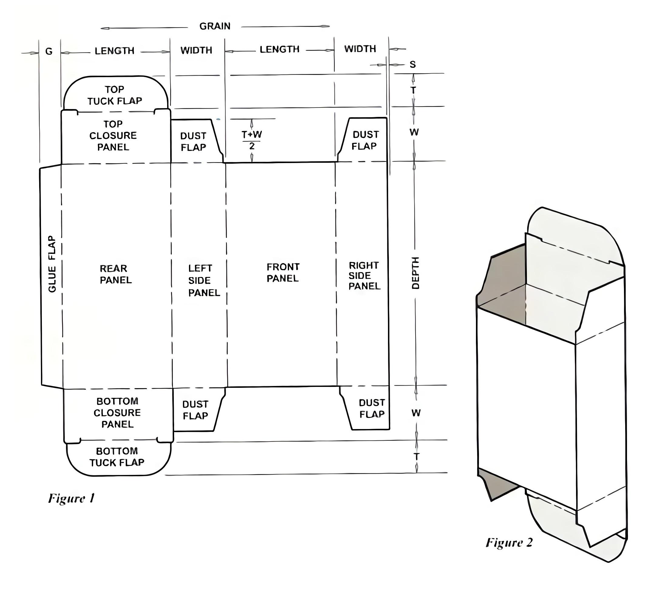 straight tuck-end carton